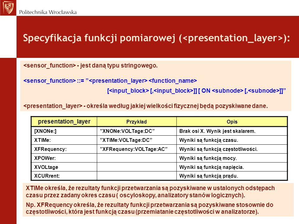 Specyfikacja funkcji pomiarowej (<presentation_layer>):