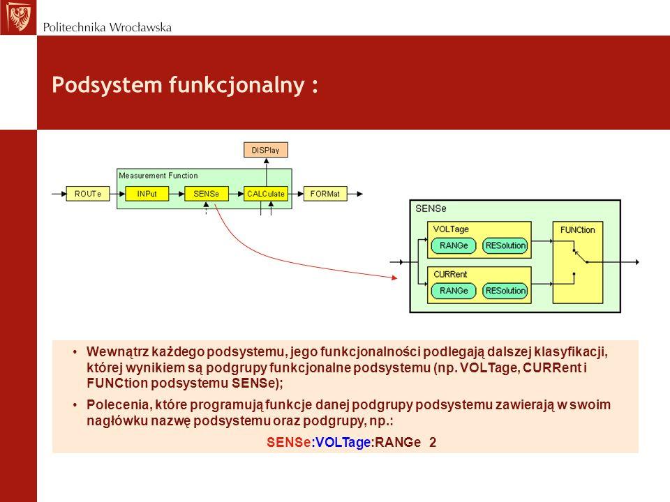 Podsystem funkcjonalny :