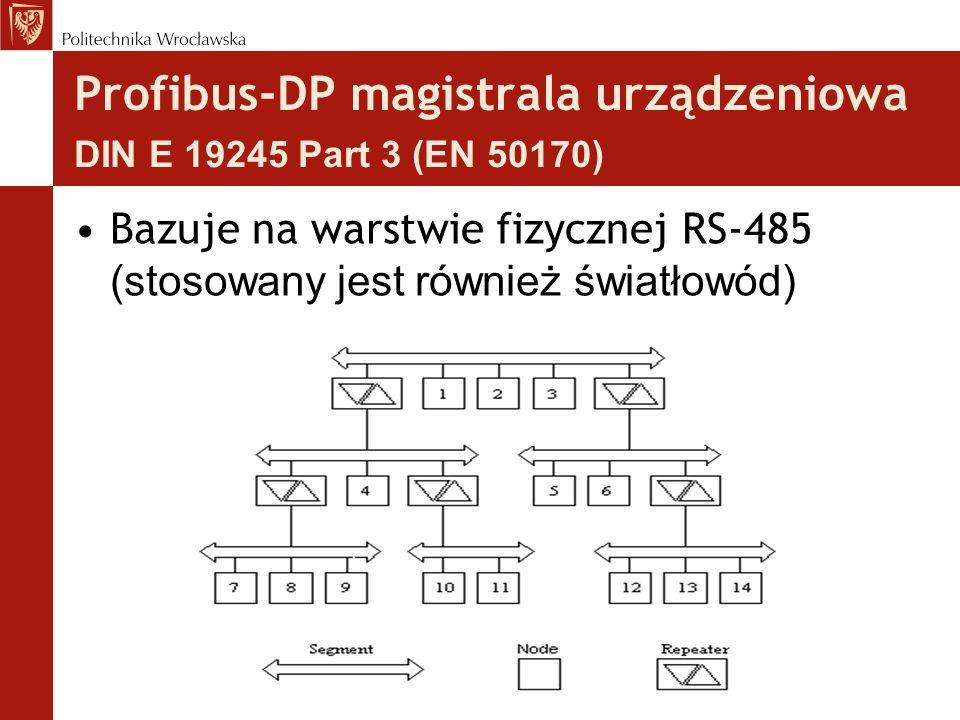 Profibus-DP magistrala urządzeniowa DIN E 19245 Part 3 (EN 50170)