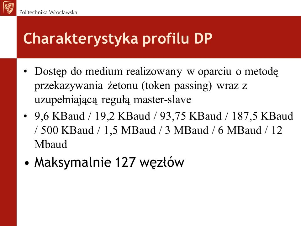 Charakterystyka profilu DP