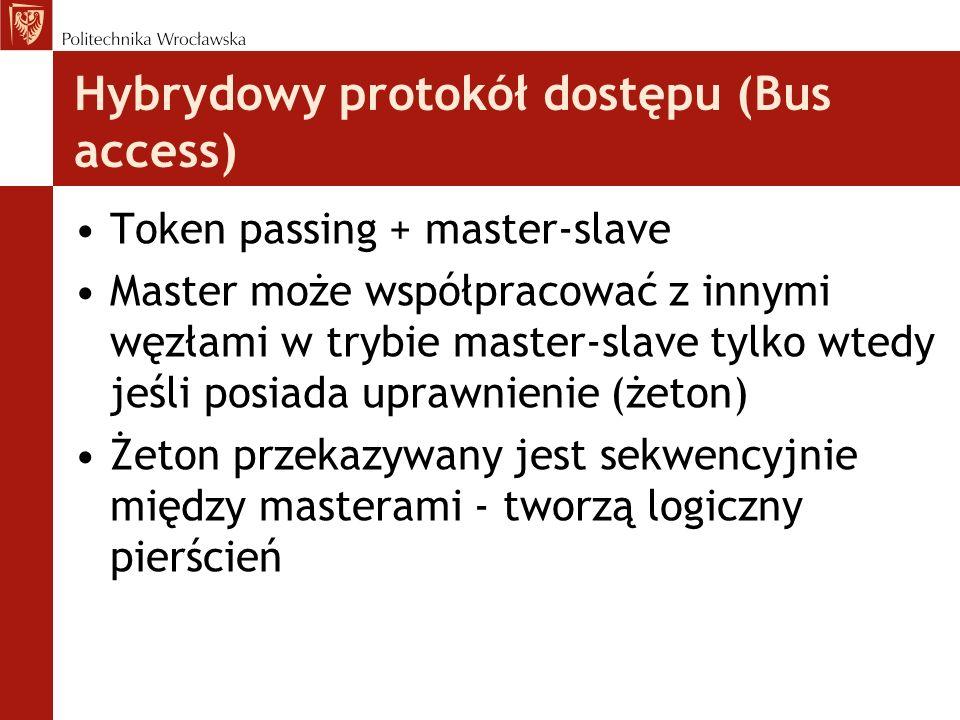 Hybrydowy protokół dostępu (Bus access)