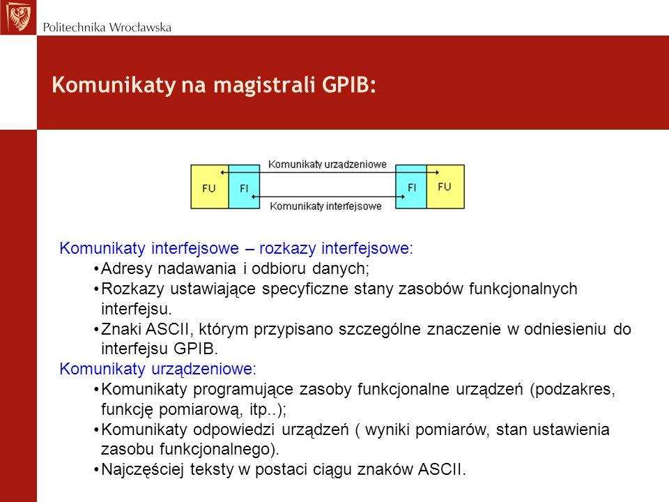 Komunikaty na magistrali GPIB: