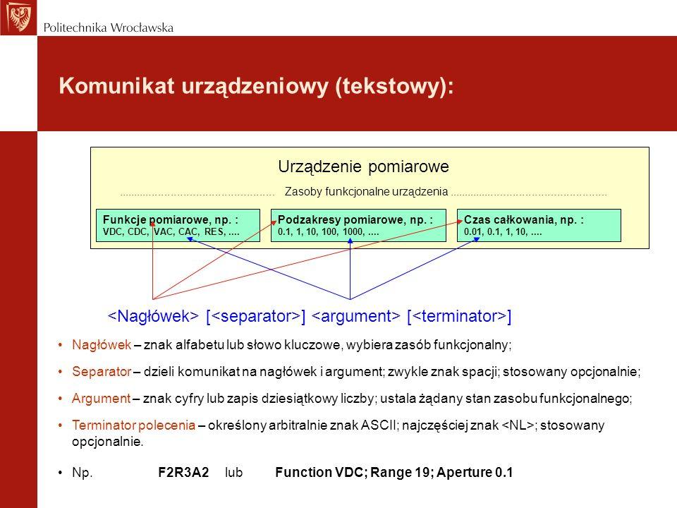Komunikat urządzeniowy (tekstowy):