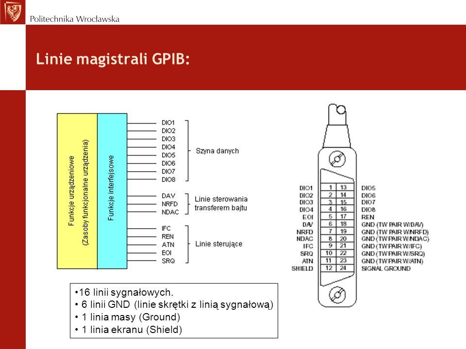 Linie magistrali GPIB: