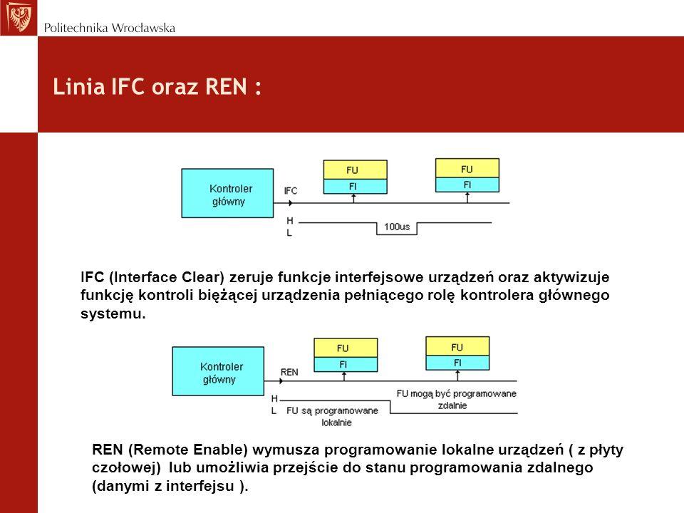 Linia IFC oraz REN :