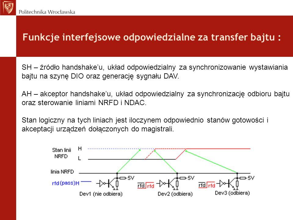 Funkcje interfejsowe odpowiedzialne za transfer bajtu :