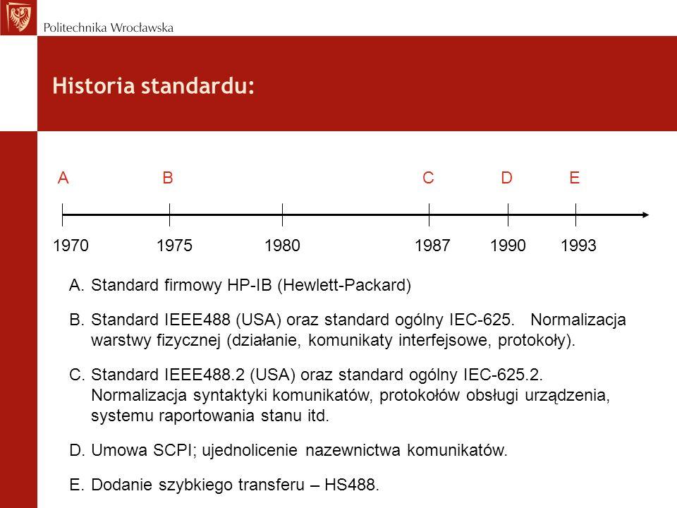 Historia standardu: A B C D E 1970 1975 1980 1987 1990 1993