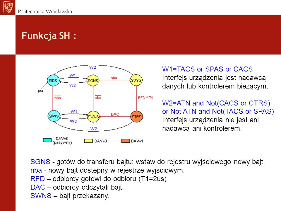 Funkcja SH : W1=TACS or SPAS or CACS