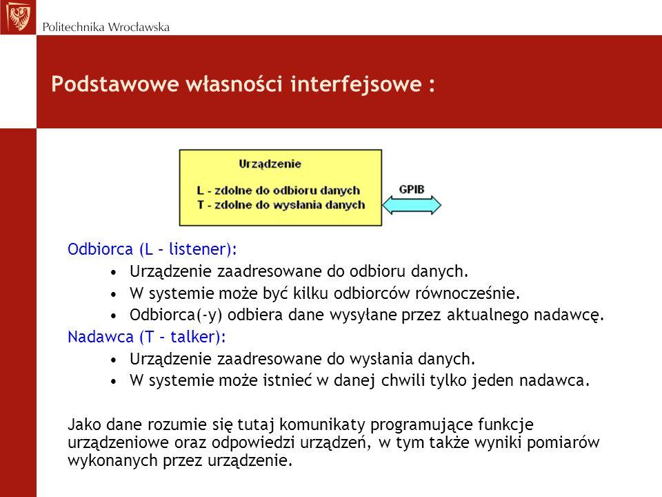 Podstawowe własności interfejsowe :
