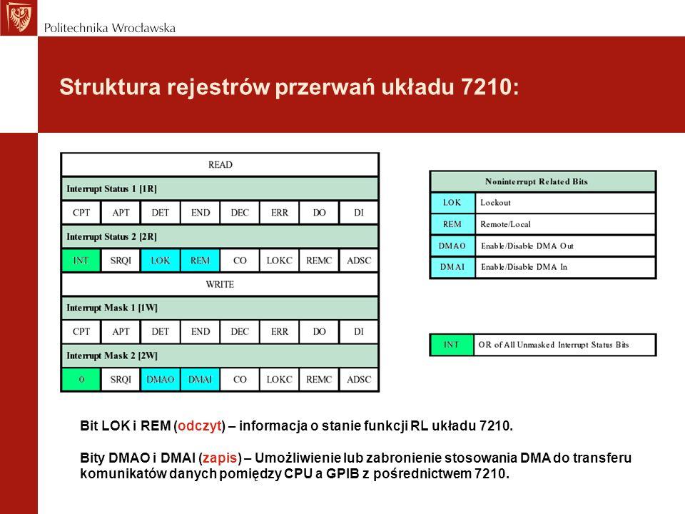 Struktura rejestrów przerwań układu 7210: