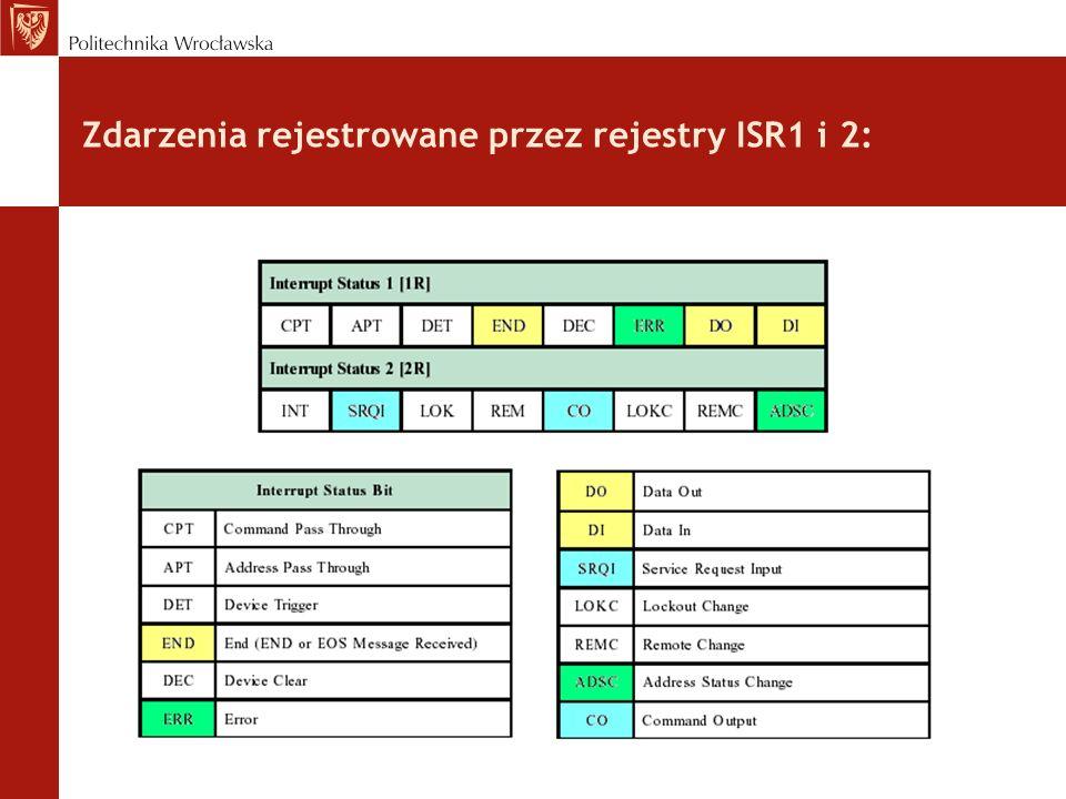 Zdarzenia rejestrowane przez rejestry ISR1 i 2: