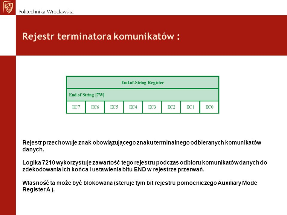 Rejestr terminatora komunikatów :