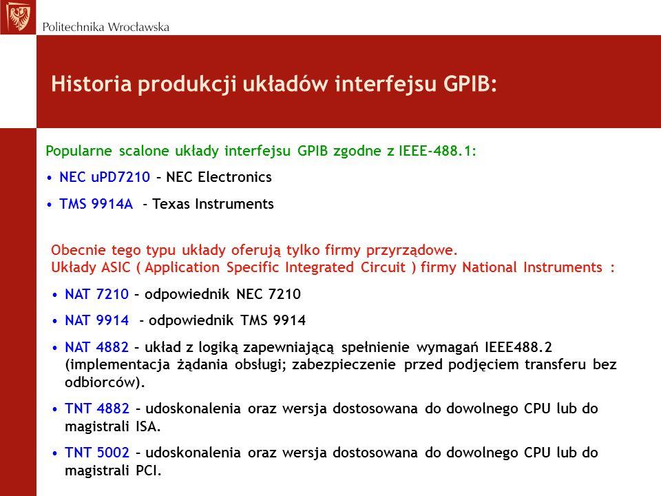 Historia produkcji układów interfejsu GPIB: