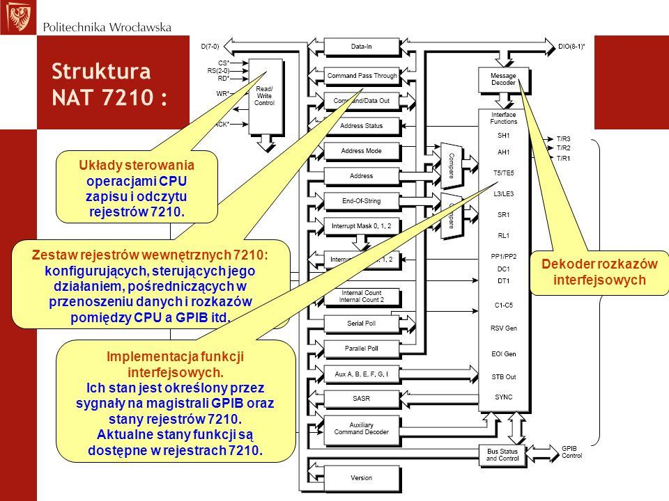 Struktura NAT 7210 : GPIB CPU