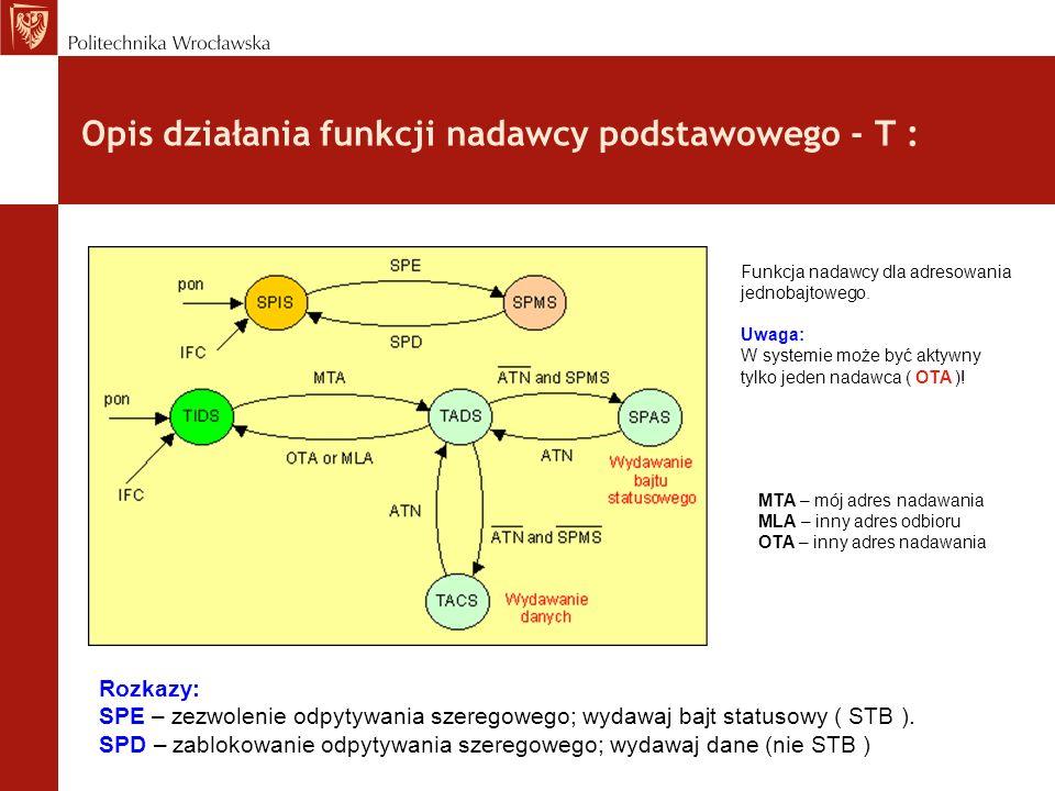 Opis działania funkcji nadawcy podstawowego - T :