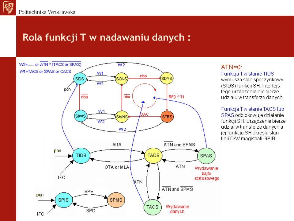Rola funkcji T w nadawaniu danych :
