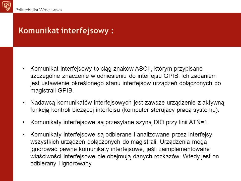 Komunikat interfejsowy :