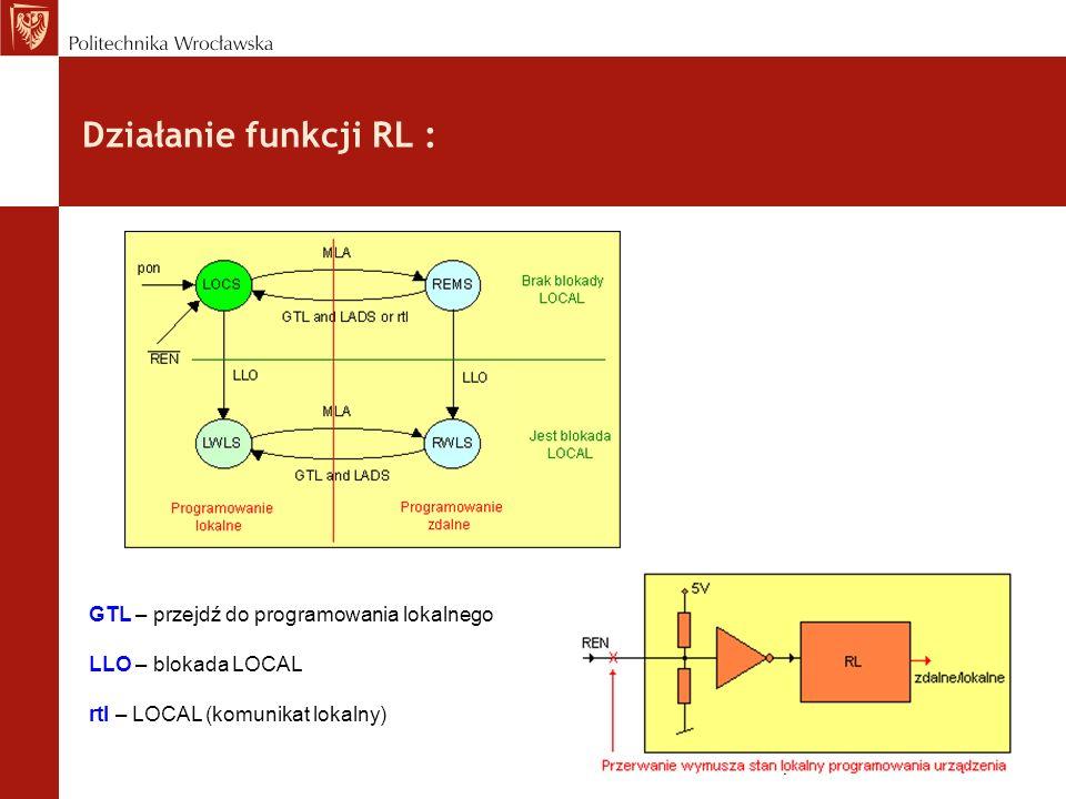 Działanie funkcji RL : GTL – przejdź do programowania lokalnego