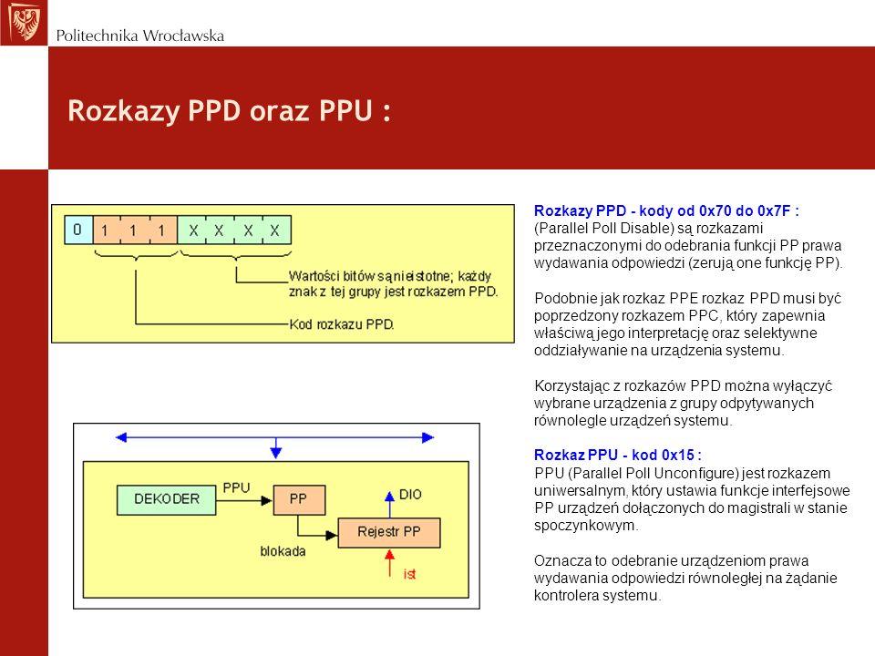 Rozkazy PPD oraz PPU :