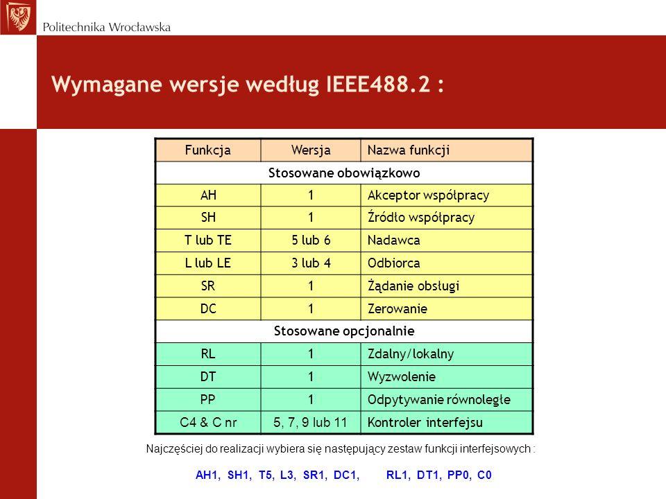 Wymagane wersje według IEEE488.2 :