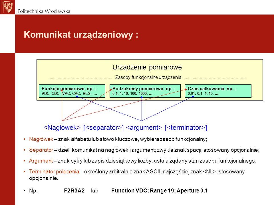 Komunikat urządzeniowy :