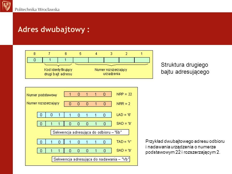 Adres dwubajtowy : Struktura drugiego bajtu adresującego
