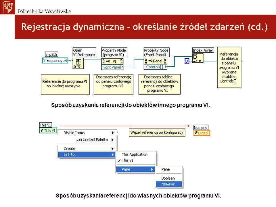 Rejestracja dynamiczna – określanie źródeł zdarzeń (cd.)