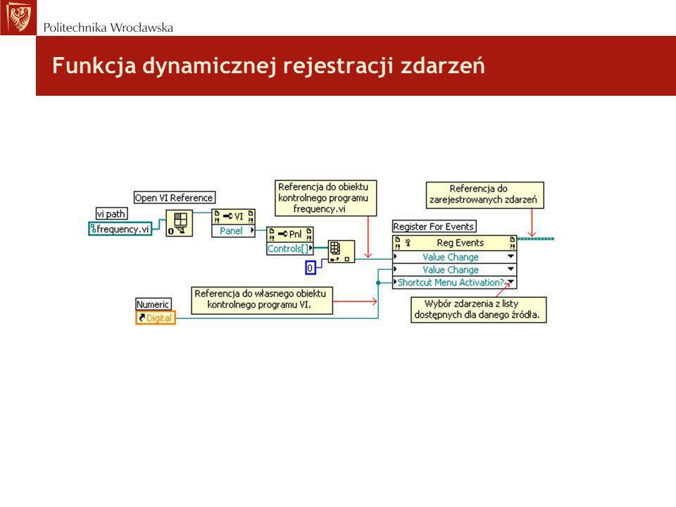 Funkcja dynamicznej rejestracji zdarzeń