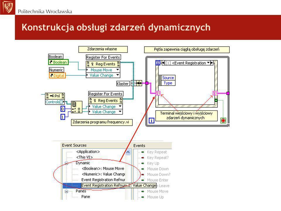 Konstrukcja obsługi zdarzeń dynamicznych
