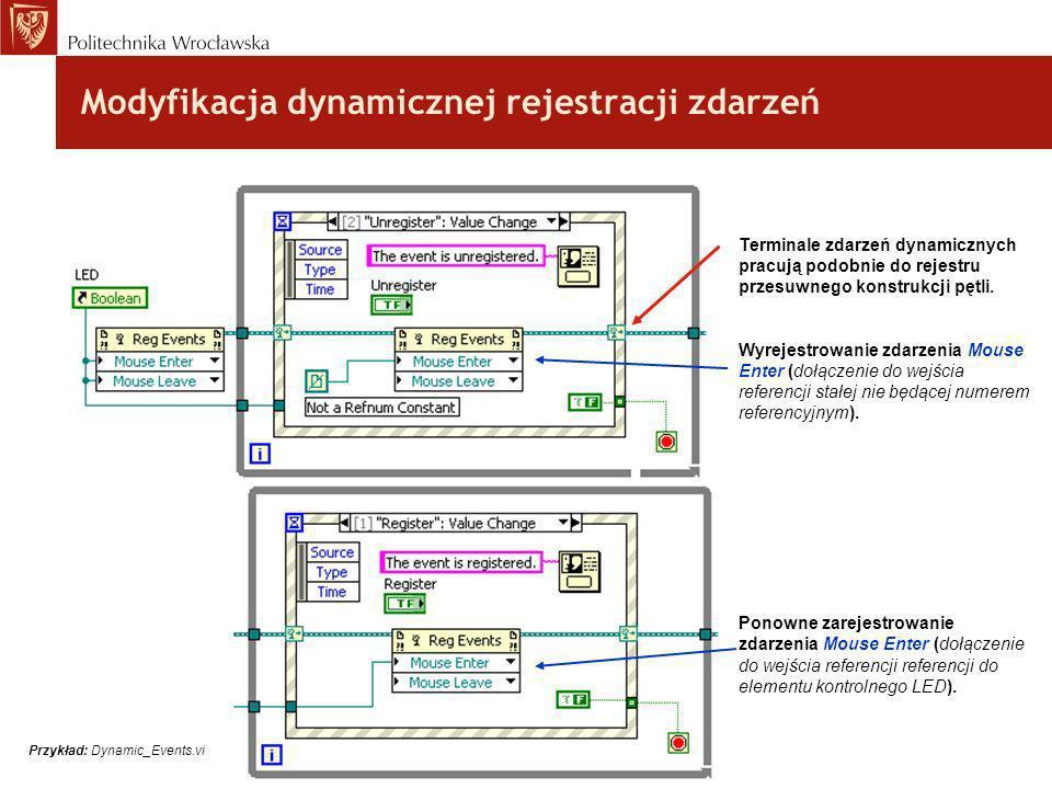 Modyfikacja dynamicznej rejestracji zdarzeń