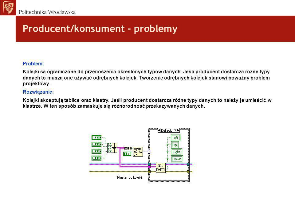 Producent/konsument - problemy