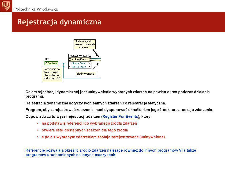 Rejestracja dynamiczna