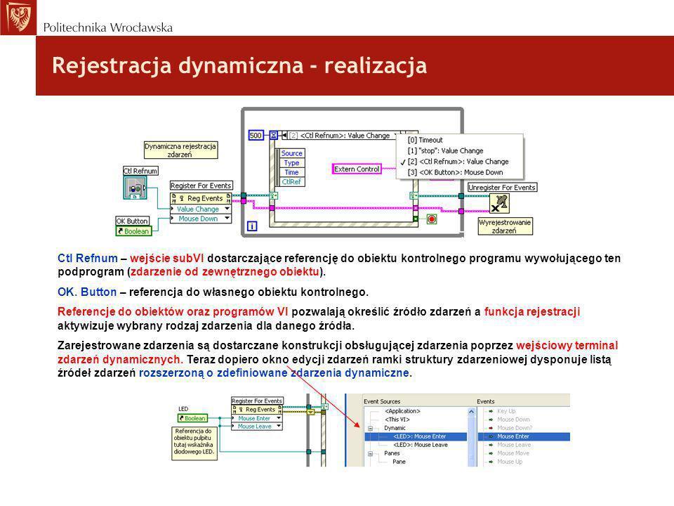 Rejestracja dynamiczna - realizacja