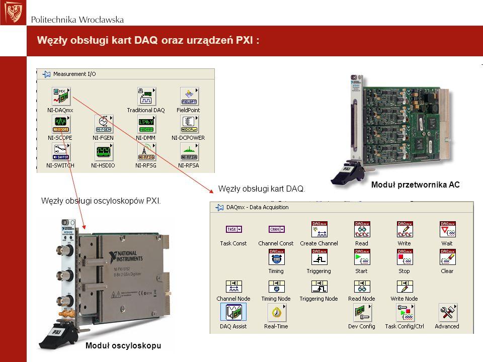 Węzły obsługi kart DAQ oraz urządzeń PXI :