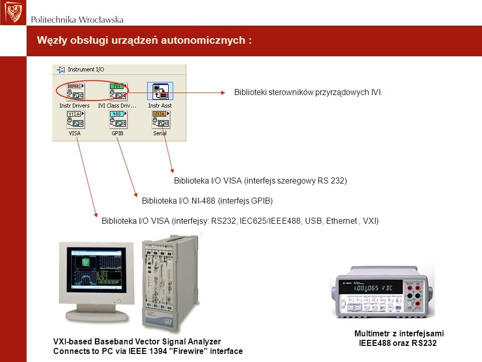 Węzły obsługi urządzeń autonomicznych :
