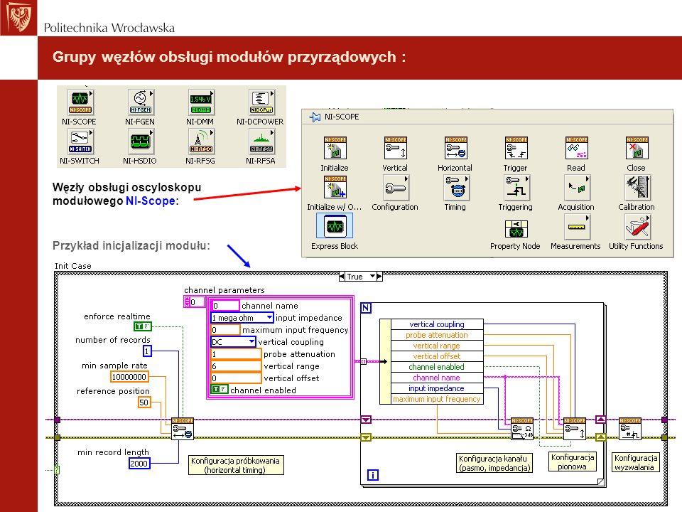 Grupy węzłów obsługi modułów przyrządowych :
