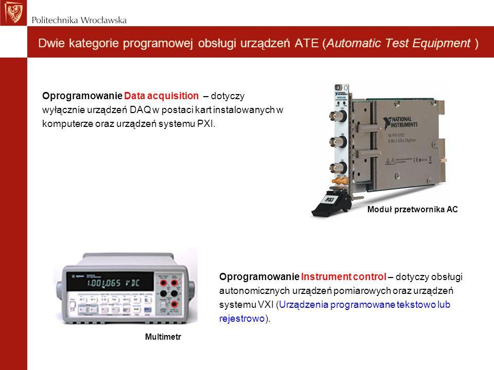 Dwie kategorie programowej obsługi urządzeń ATE (Automatic Test Equipment )