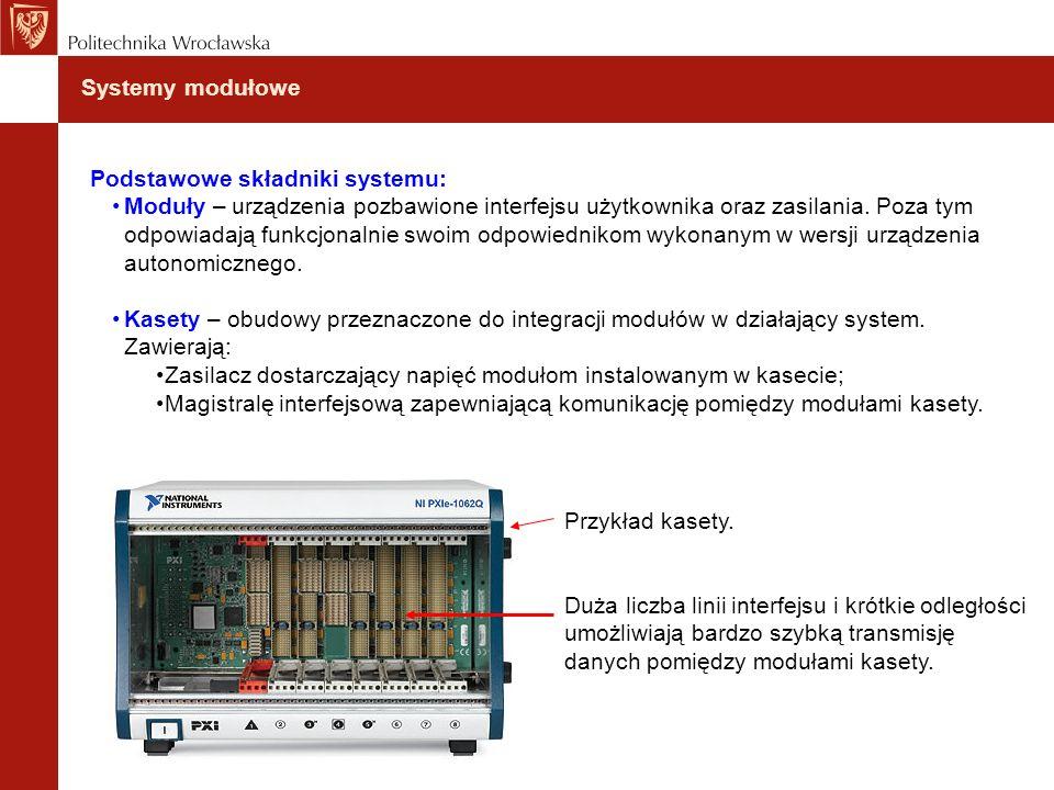 Systemy modułowe Podstawowe składniki systemu: