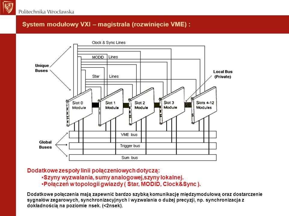 System modułowy VXI – magistrala (rozwinięcie VME) :