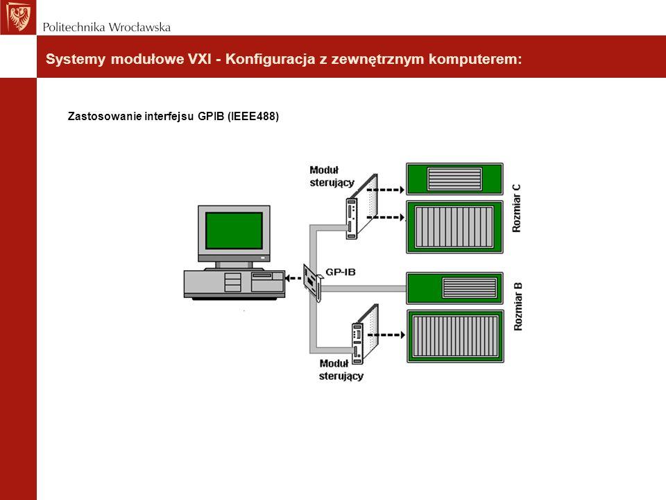 Systemy modułowe VXI - Konfiguracja z zewnętrznym komputerem: