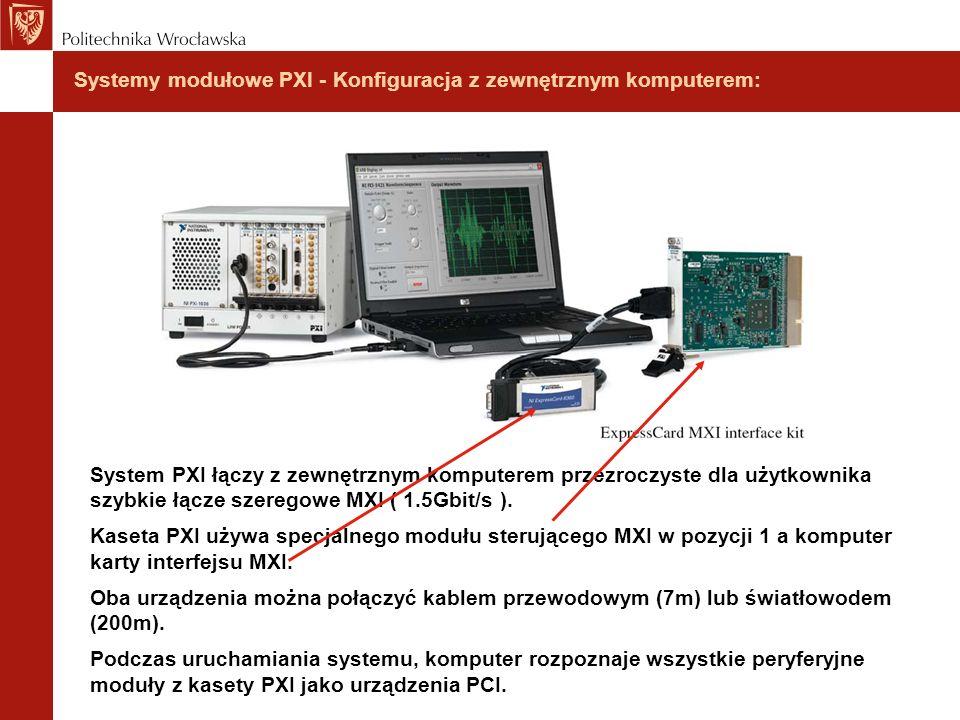 Systemy modułowe PXI - Konfiguracja z zewnętrznym komputerem: