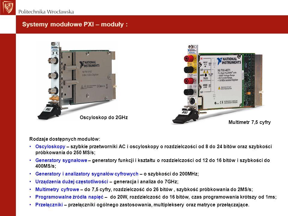 Systemy modułowe PXI – moduły :