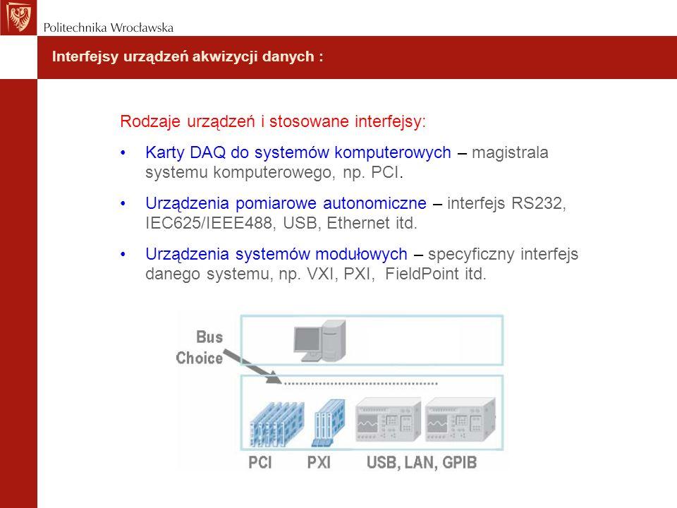 Interfejsy urządzeń akwizycji danych :