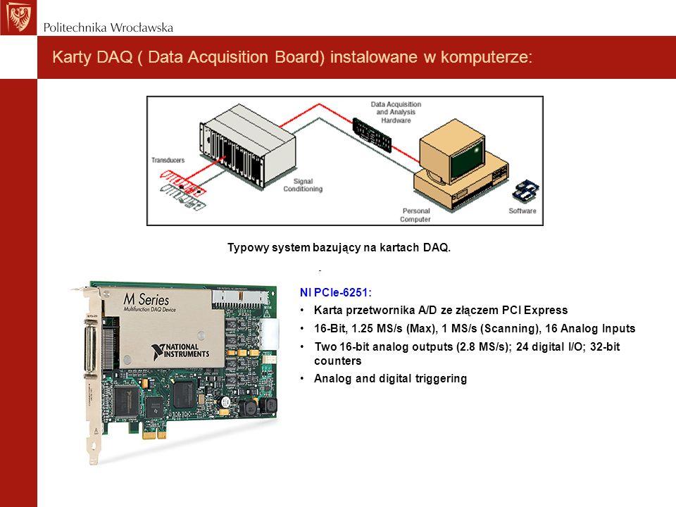 Karty DAQ ( Data Acquisition Board) instalowane w komputerze: