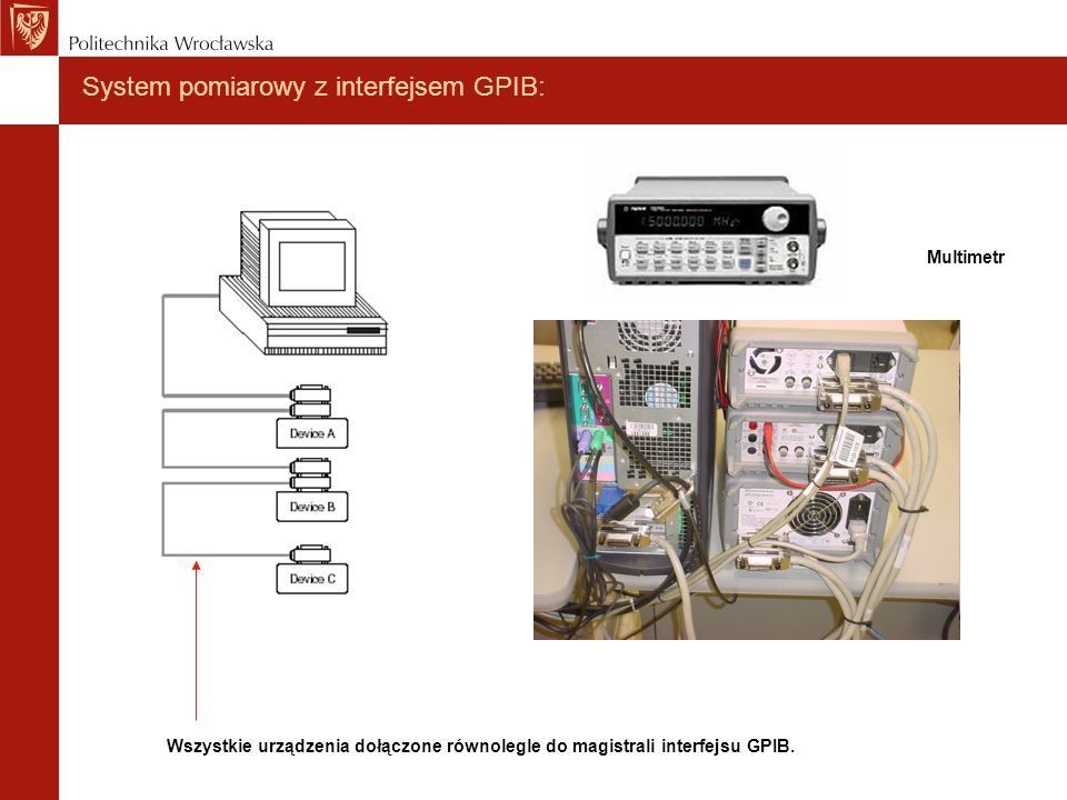 System pomiarowy z interfejsem GPIB: