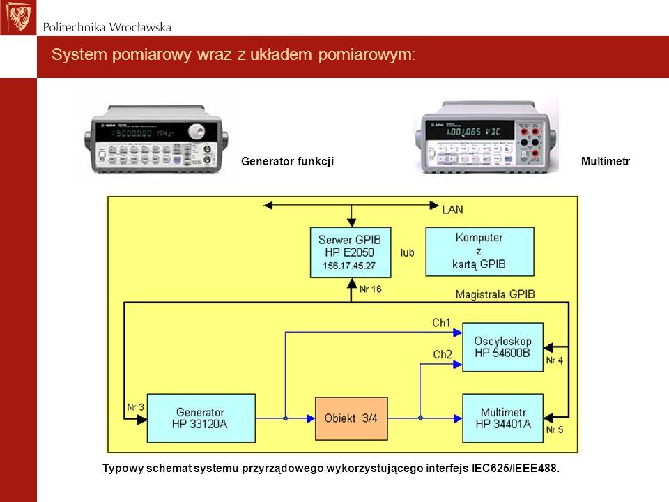 System pomiarowy wraz z układem pomiarowym: