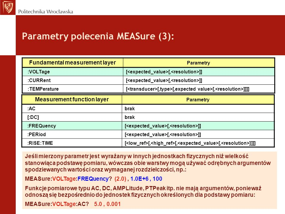 Parametry polecenia MEASure (3):