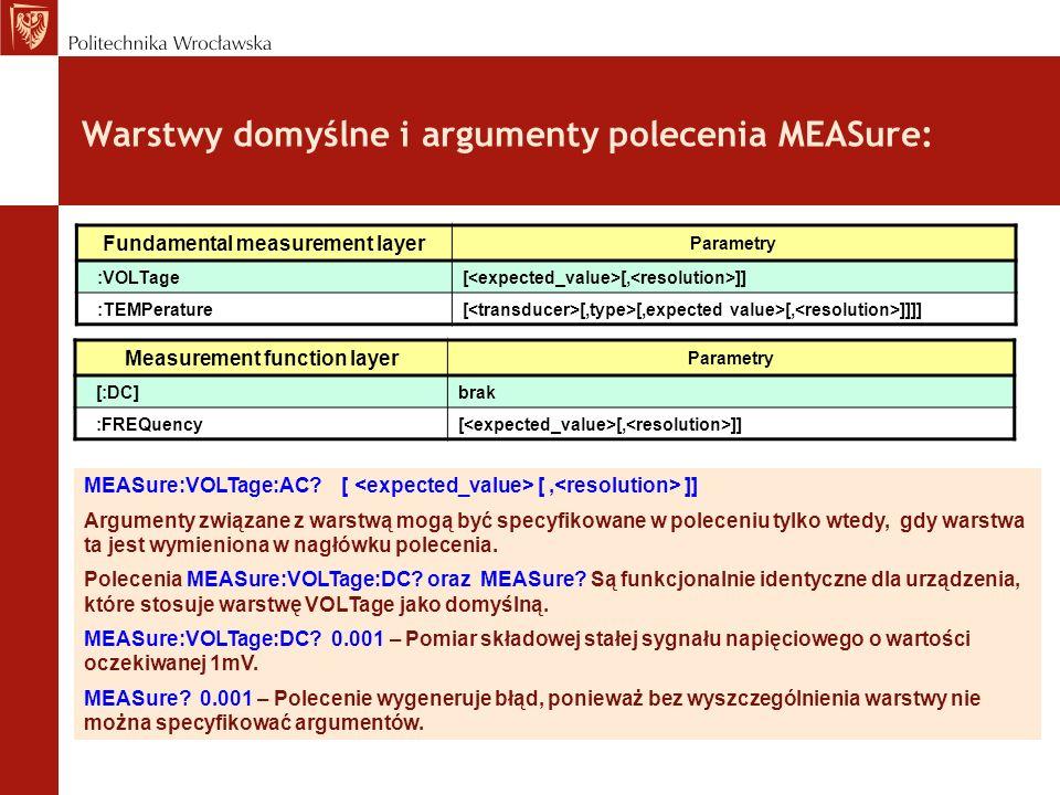 Warstwy domyślne i argumenty polecenia MEASure: