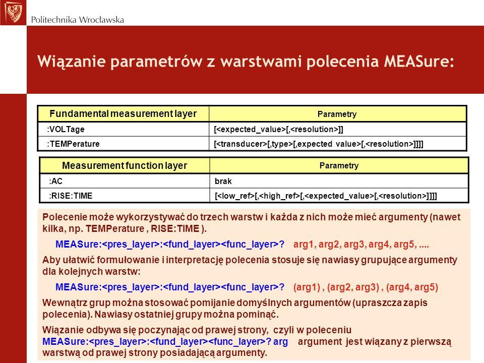 Wiązanie parametrów z warstwami polecenia MEASure: