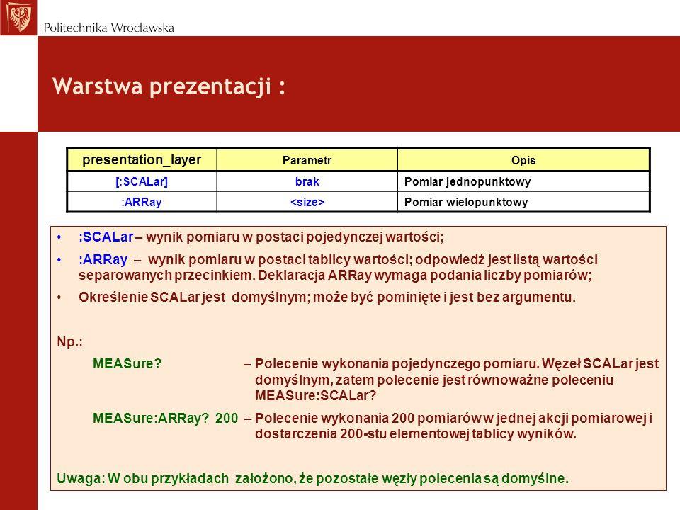 Warstwa prezentacji : presentation_layer